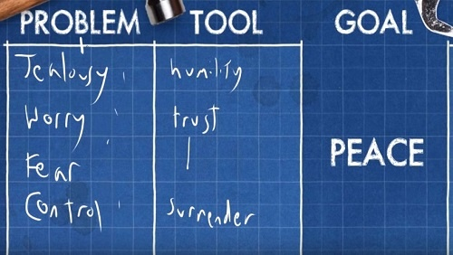 "The tools that help us deal with the problems: reads ""humility, trust, surrender."""
